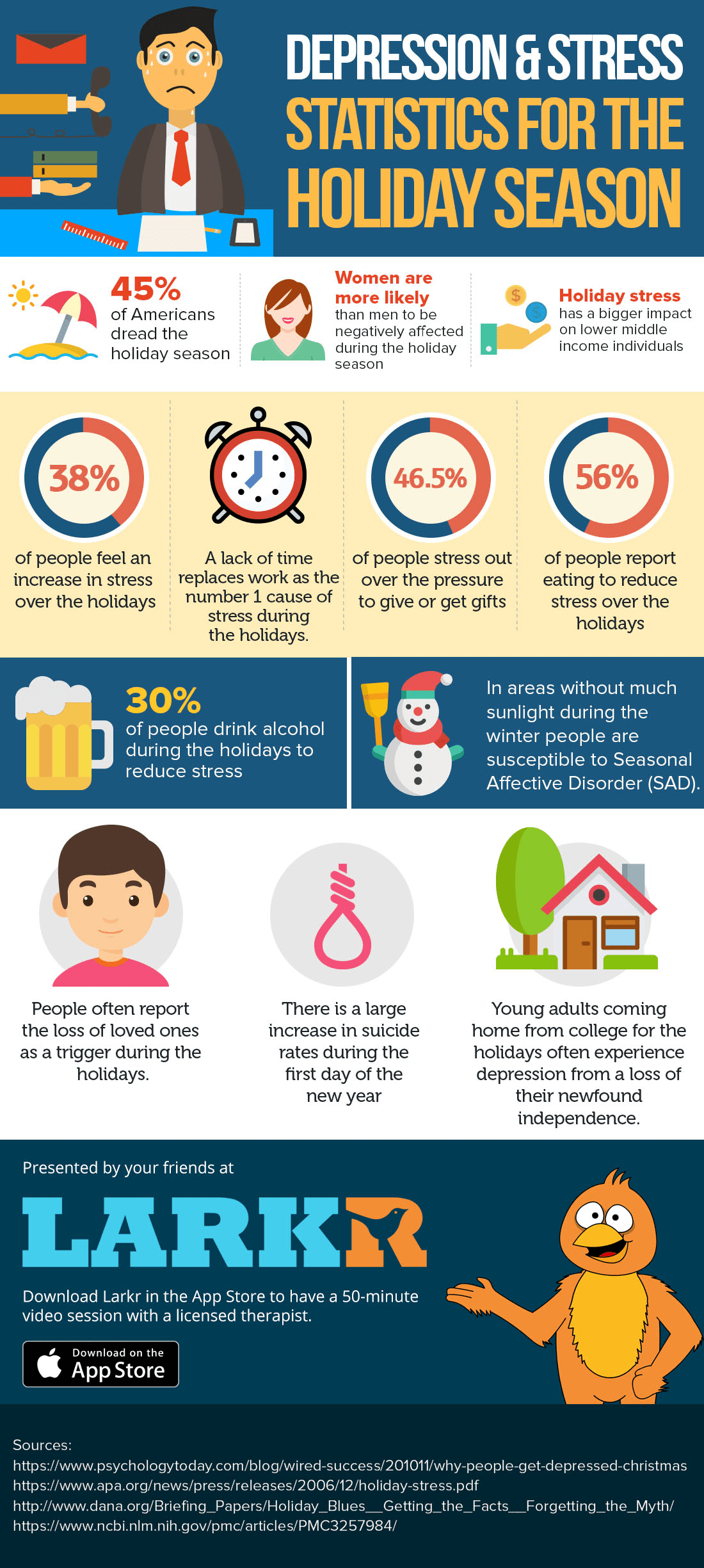 Depression and Stress During the Holidays