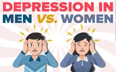 Depression in Men Vs Women [Infographic]