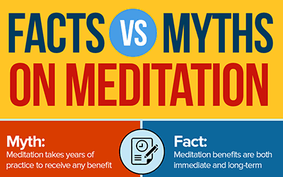 Facts vs Myths about Meditation [infographic]