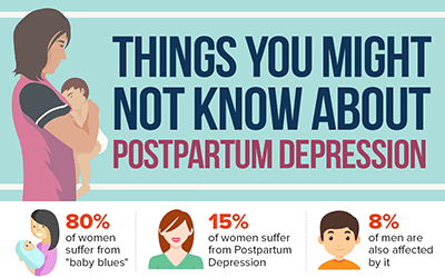 Things You Might Not Know About Postpartum Depression [infographic]
