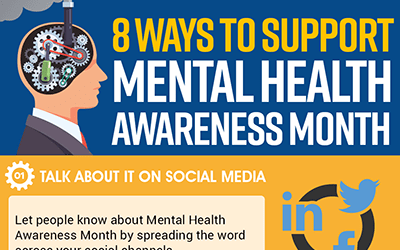 May is Mental Health Awareness Month [infographic]
