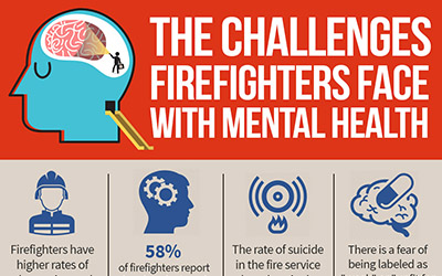 The Challenges Firefighters Face with Mental Health